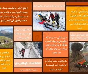 آشنایی با اصطلاحات کوهنوردی,اصطلاحات پایه کوهنوردی,اصطلاحات رایج کوهنوردی